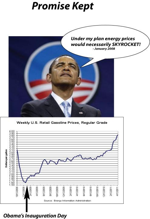 Gas Pump Activism Obamagasprices